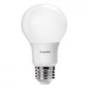 Deals List: Philips 60W Equivalent Soft White (2700K) A19 LED Light Bulb (12-Pack) 455584