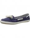 Deals List: 50% Off Keds Women's Shoes