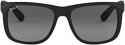 Deals List: Ray Ban Polarized Grey Gradient Sunglasses